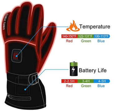HEAT WARMER Best Heated Gloves